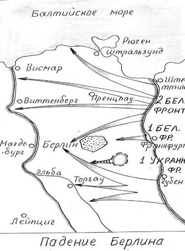Войска 1 Белорусского фронта
